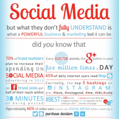 Red Idea's first infographic about Social Media!